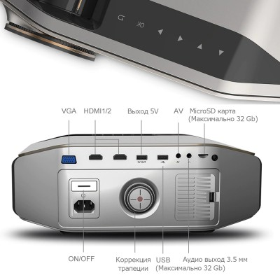 AAO YG621 (wireless sync display)