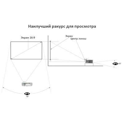 Светоотражающая ткань для экрана TouYinger 72''